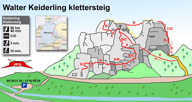 keiderling_topo