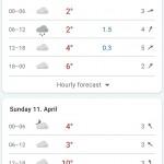 Předpověď počasí - Jelení